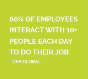 CEB Global Quote